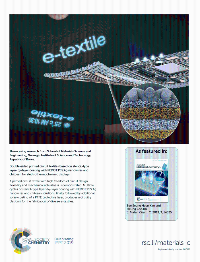 Double-Sided Printed Circuit Textiles Based on Stencil-type Layer-by-Layer Coating with PEDOT:PSS:Ag Nanowires and Chitosan for Electrothermochromic Displays 이미지